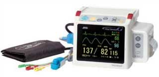 静脈内鎮静法に使用する機材の写真